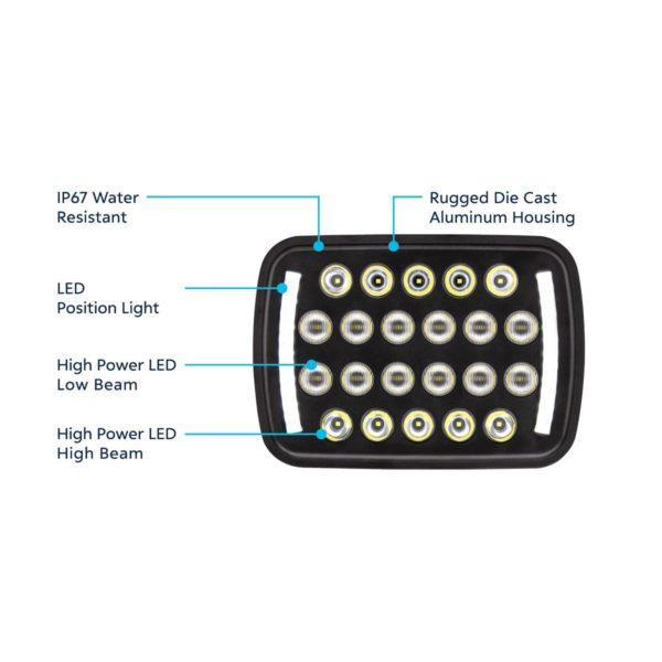 "22 High Power LED 5"" X 7"" Rectangular Light With Position Light - Black"